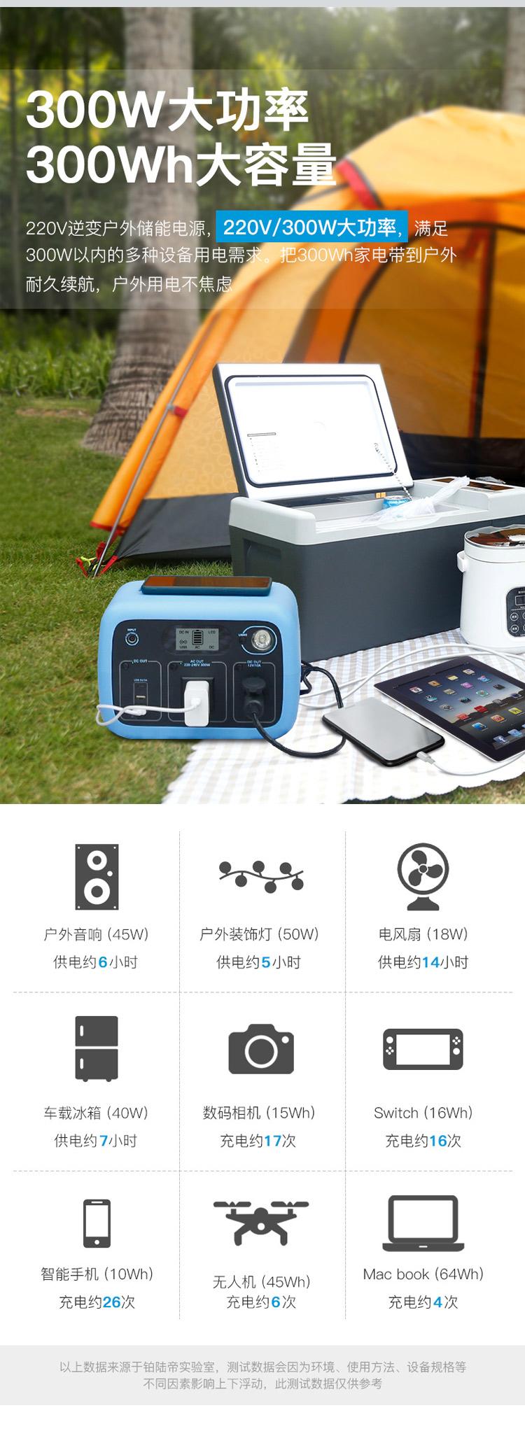 铂陆帝户外电源AC30产品详情图_03.jpg