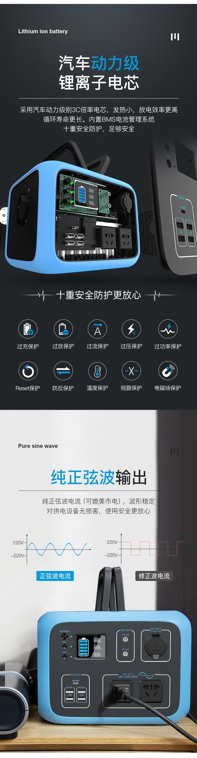 铂陆帝户外电源AC50产品详情图_06.jpg